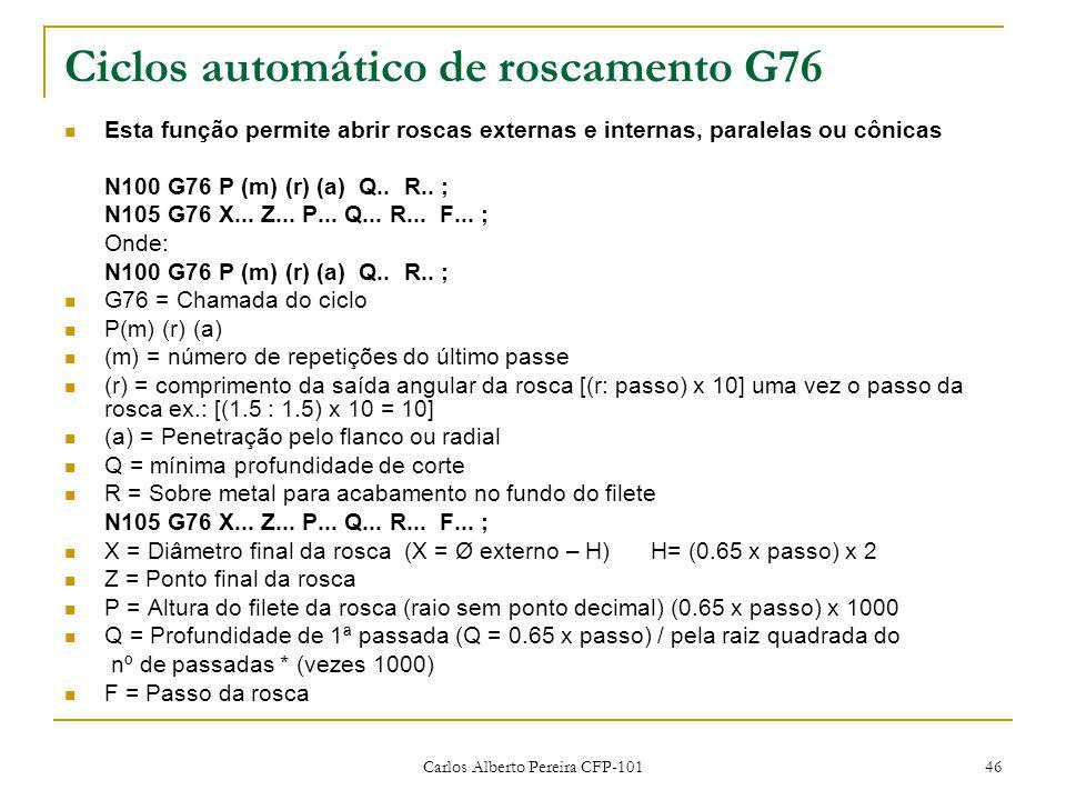 Ciclos automático de roscamento G76