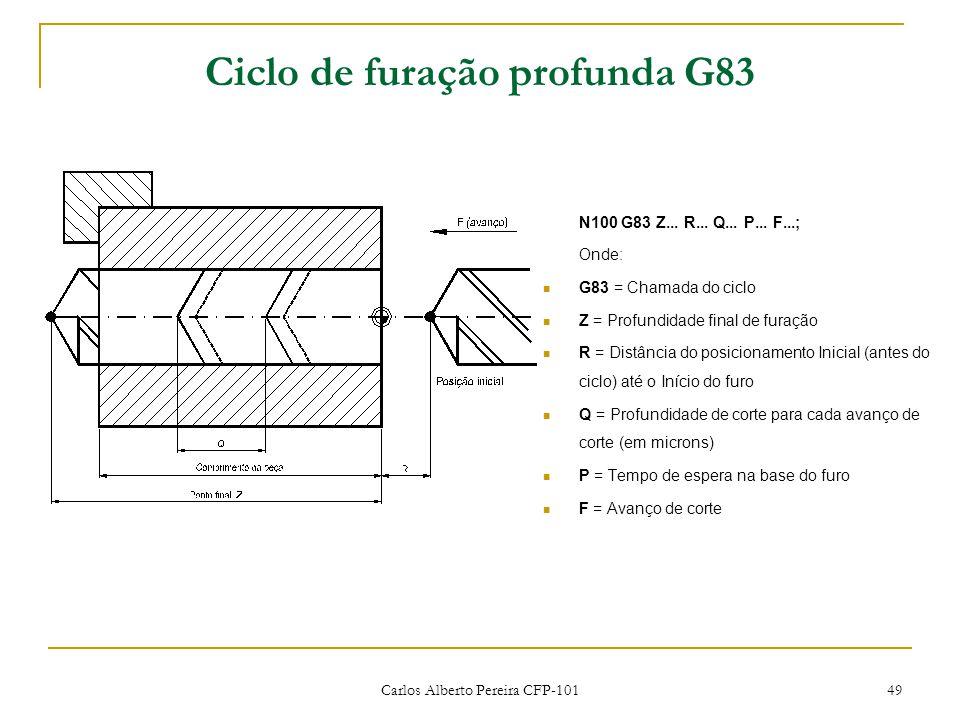 Ciclo de furação profunda G83