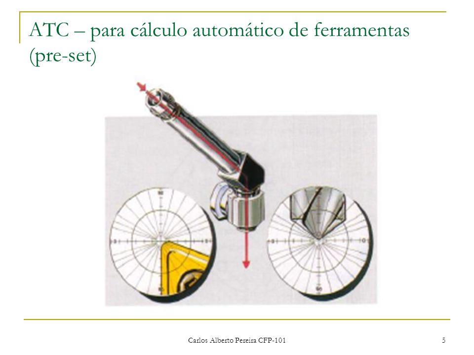 ATC – para cálculo automático de ferramentas (pre-set)