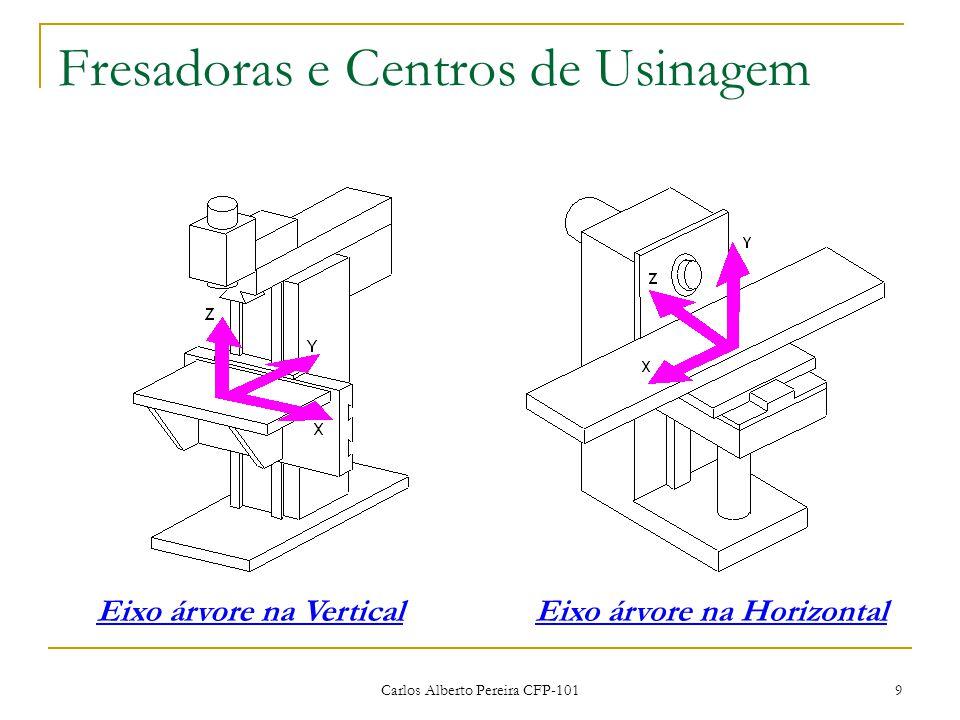 Fresadoras e Centros de Usinagem