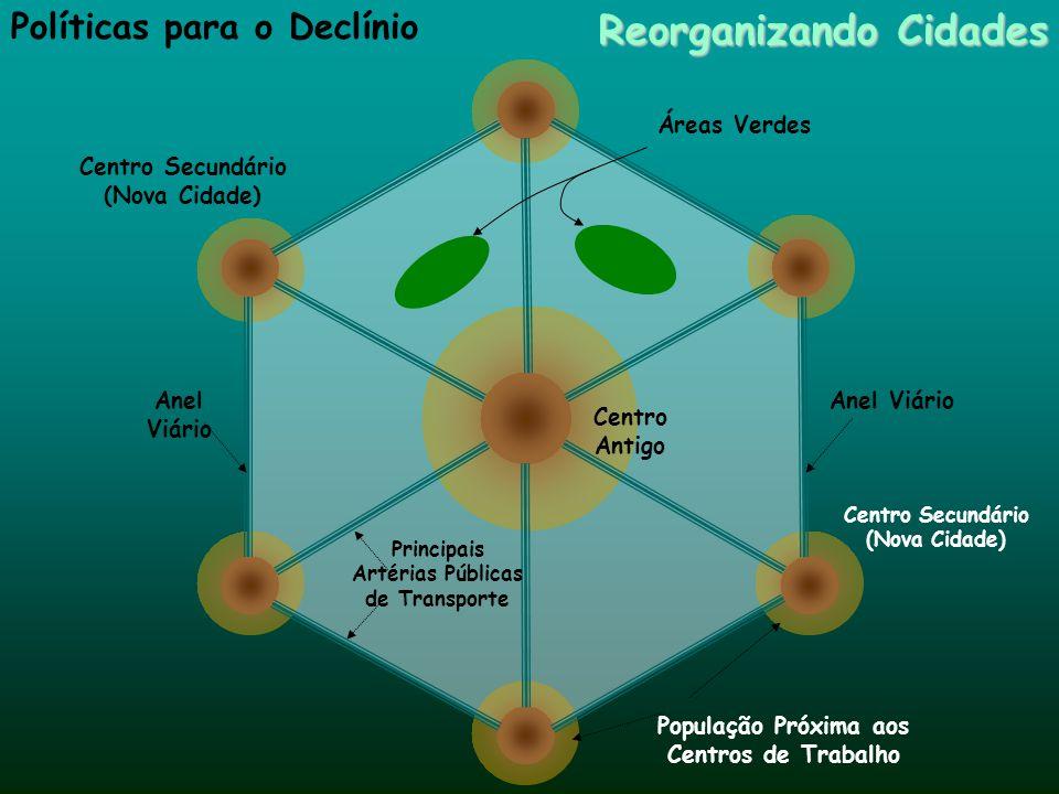 Reorganizando Cidades