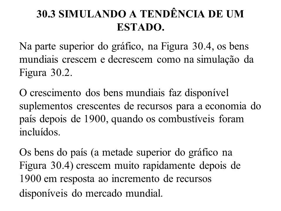 30.3 SIMULANDO A TENDÊNCIA DE UM ESTADO.
