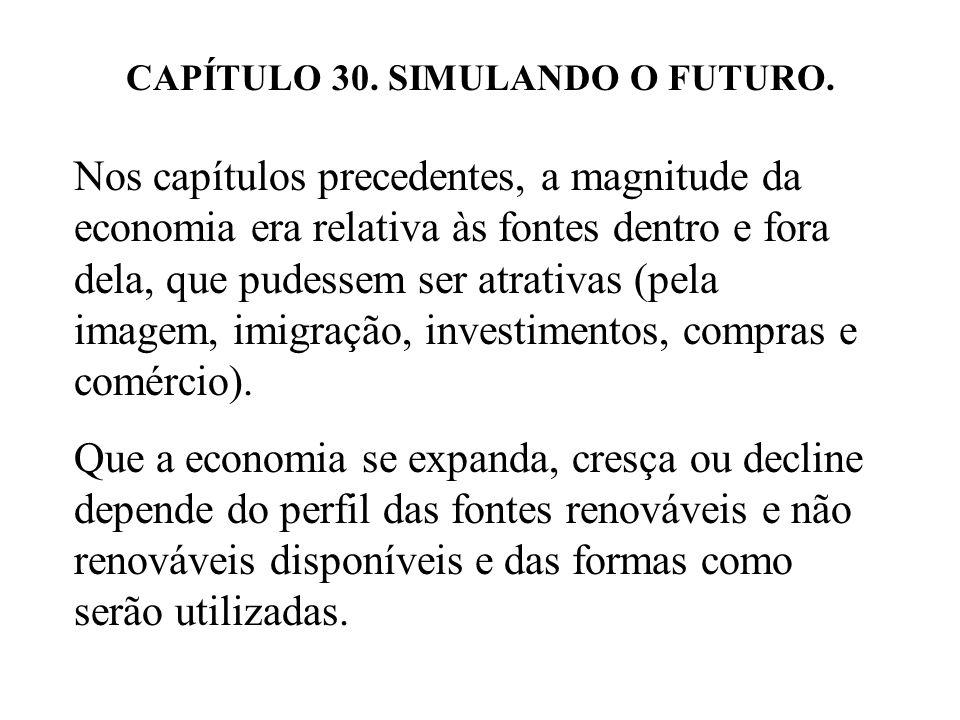 CAPÍTULO 30. SIMULANDO O FUTURO.