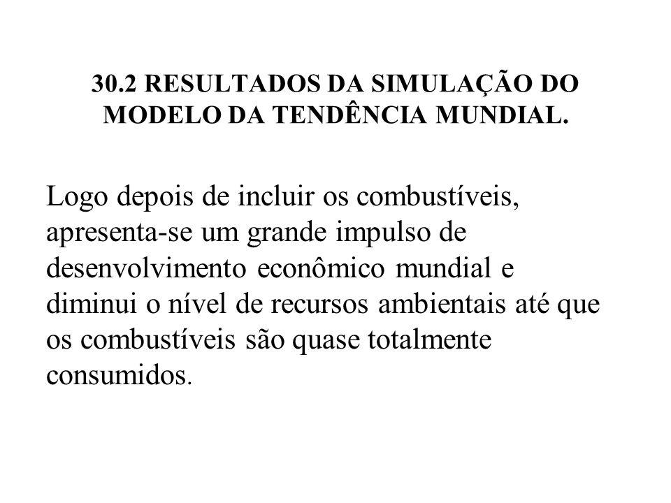 30.2 RESULTADOS DA SIMULAÇÃO DO MODELO DA TENDÊNCIA MUNDIAL.