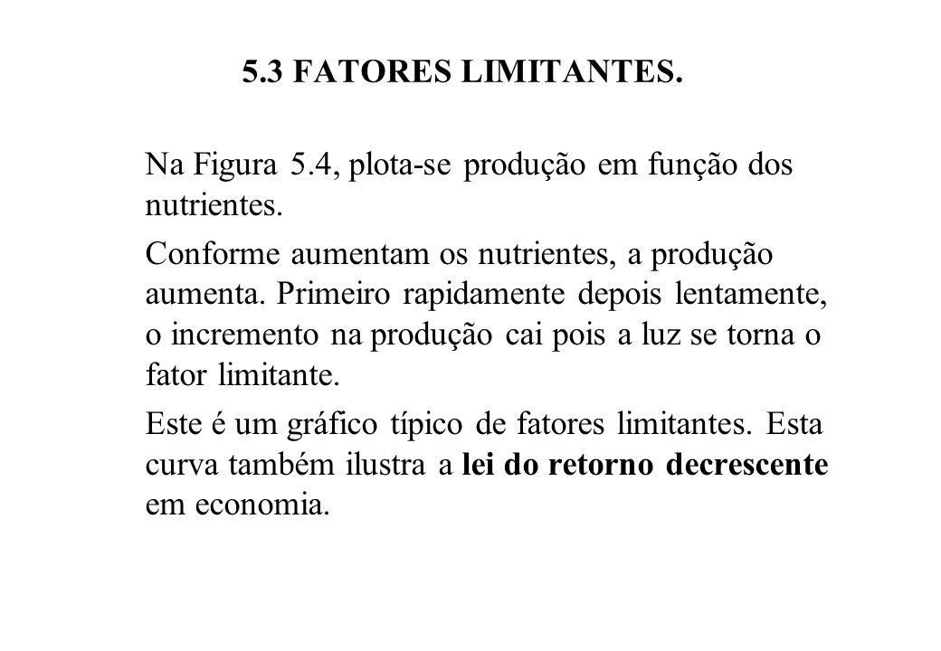 5.3 FATORES LIMITANTES. Na Figura 5.4, plota-se produção em função dos nutrientes.