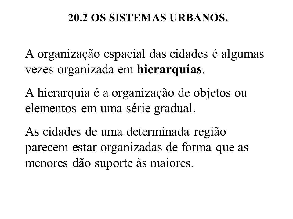 20.2 OS SISTEMAS URBANOS. A organização espacial das cidades é algumas vezes organizada em hierarquias.