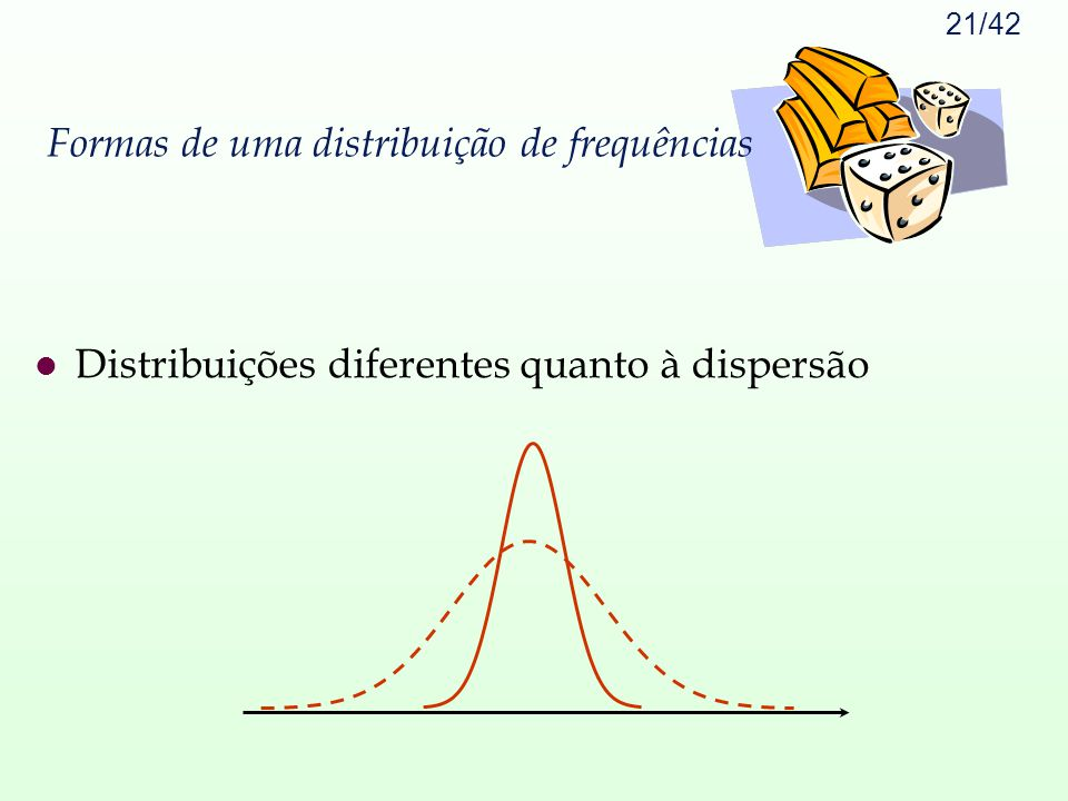 Formas de uma distribuição de frequências