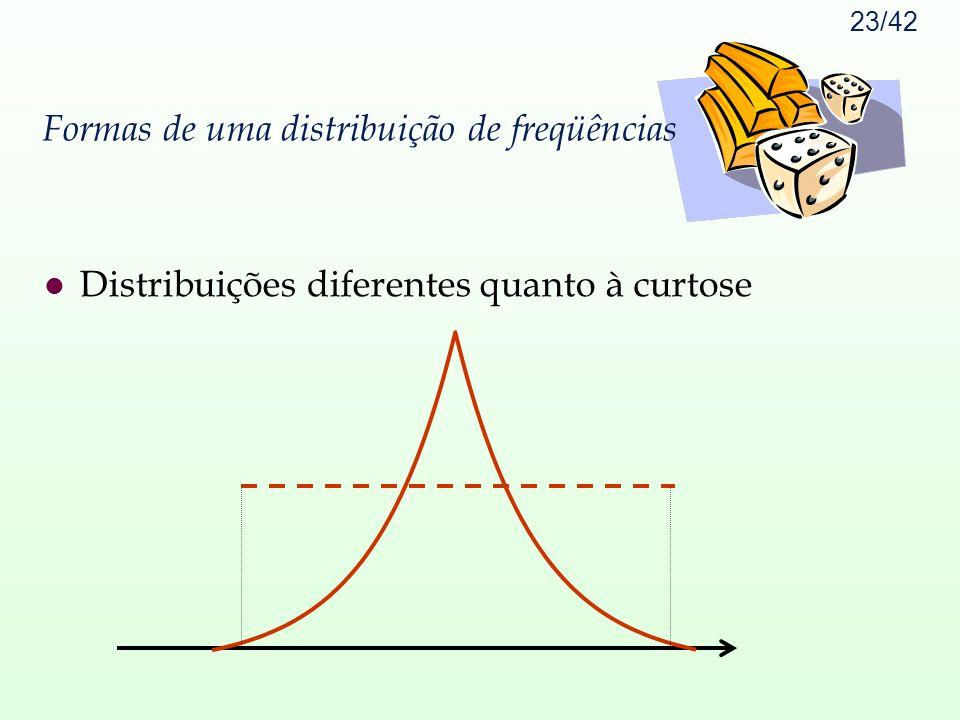 Formas de uma distribuição de freqüências