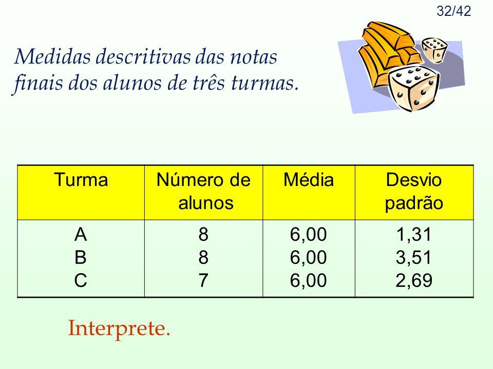 Medidas descritivas das notas finais dos alunos de três turmas.