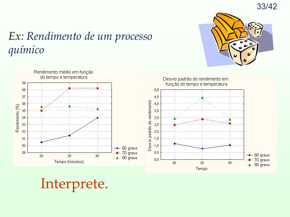 Ex: Rendimento de um processo químico