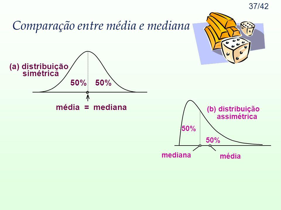 Comparação entre média e mediana