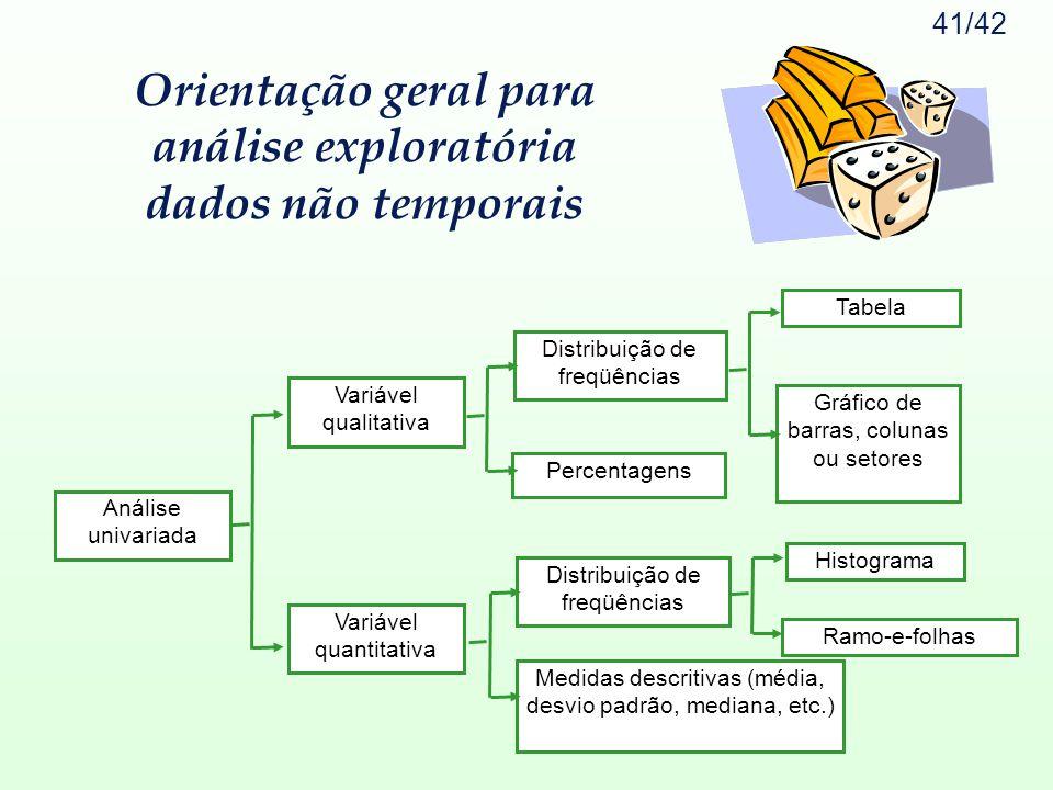 Orientação geral para análise exploratória dados não temporais