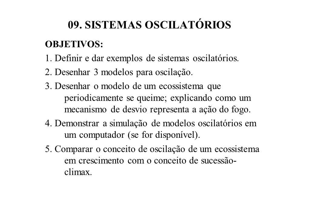 09. SISTEMAS OSCILATÓRIOS