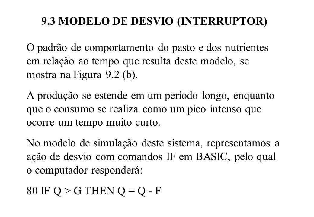 9.3 MODELO DE DESVIO (INTERRUPTOR)