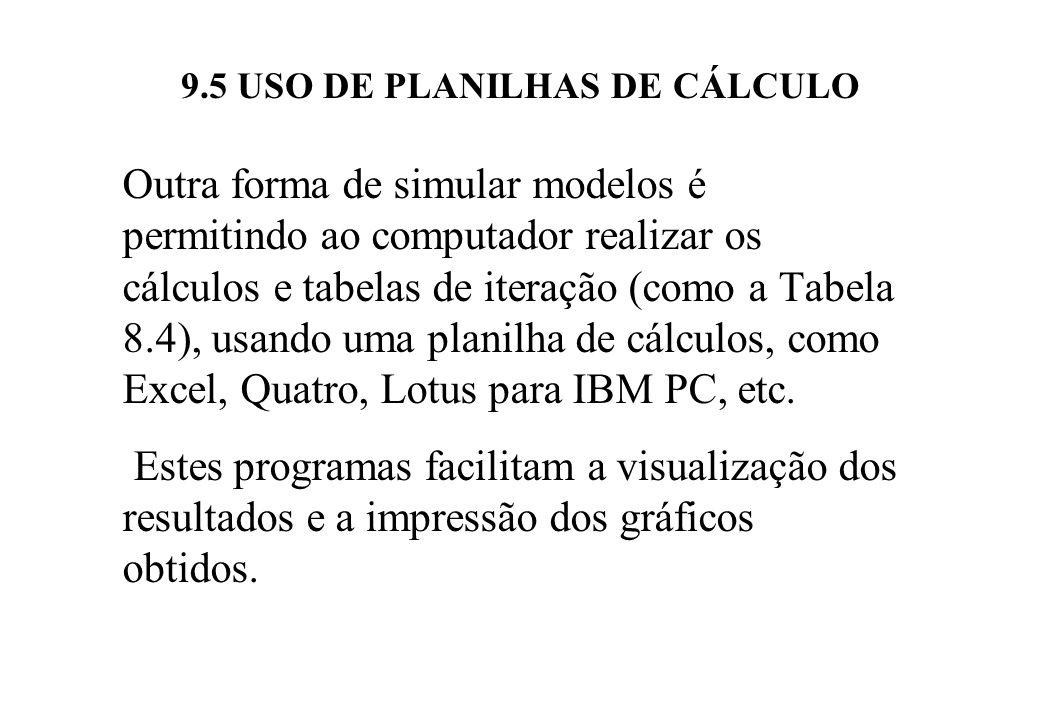 9.5 USO DE PLANILHAS DE CÁLCULO