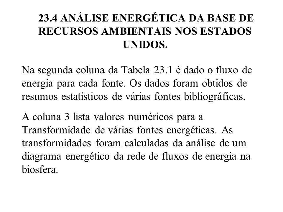 23.4 ANÁLISE ENERGÉTICA DA BASE DE RECURSOS AMBIENTAIS NOS ESTADOS UNIDOS.