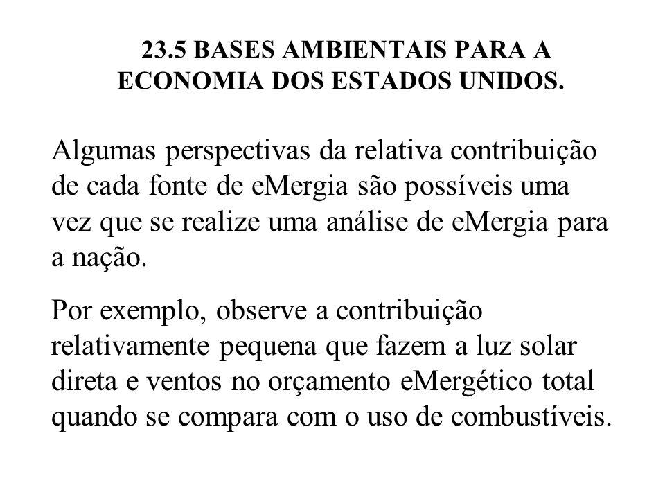 23.5 BASES AMBIENTAIS PARA A ECONOMIA DOS ESTADOS UNIDOS.
