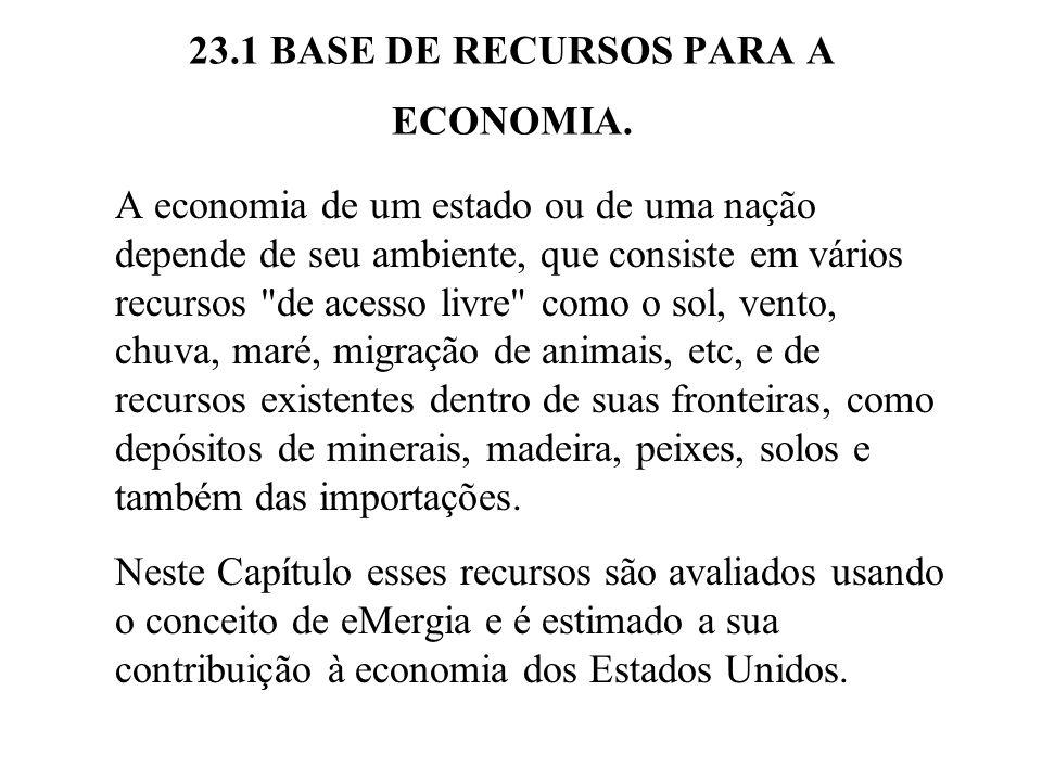 23.1 BASE DE RECURSOS PARA A ECONOMIA.