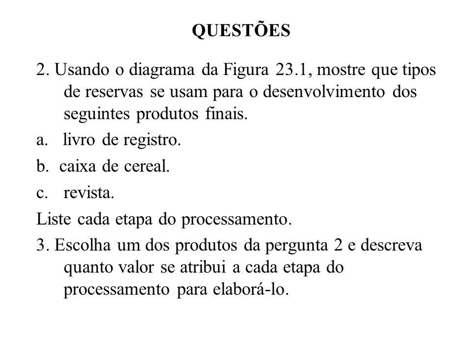 QUESTÕES 2. Usando o diagrama da Figura 23.1, mostre que tipos de reservas se usam para o desenvolvimento dos seguintes produtos finais.