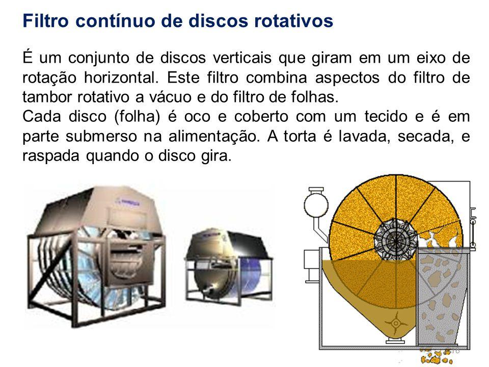 Filtro contínuo de discos rotativos