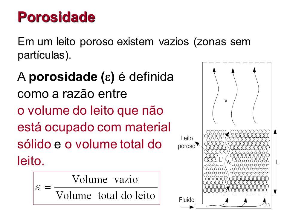 Porosidade Em um leito poroso existem vazios (zonas sem partículas).