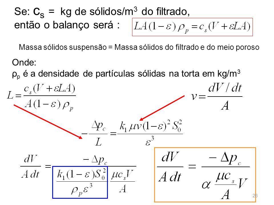 Se: cs = kg de sólidos/m3 do filtrado, então o balanço será :