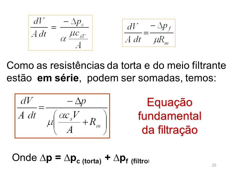 Equação fundamental da filtração