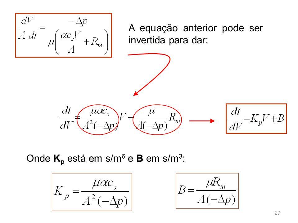 A equação anterior pode ser invertida para dar: