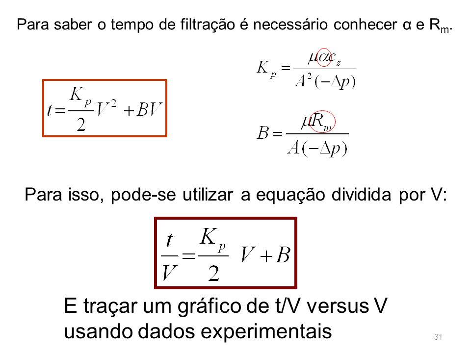 E traçar um gráfico de t/V versus V usando dados experimentais