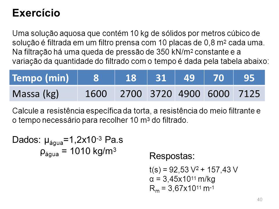 Exercício Tempo (min) 8 18 31 49 70 95 Massa (kg) 1600 2700 3720 4900