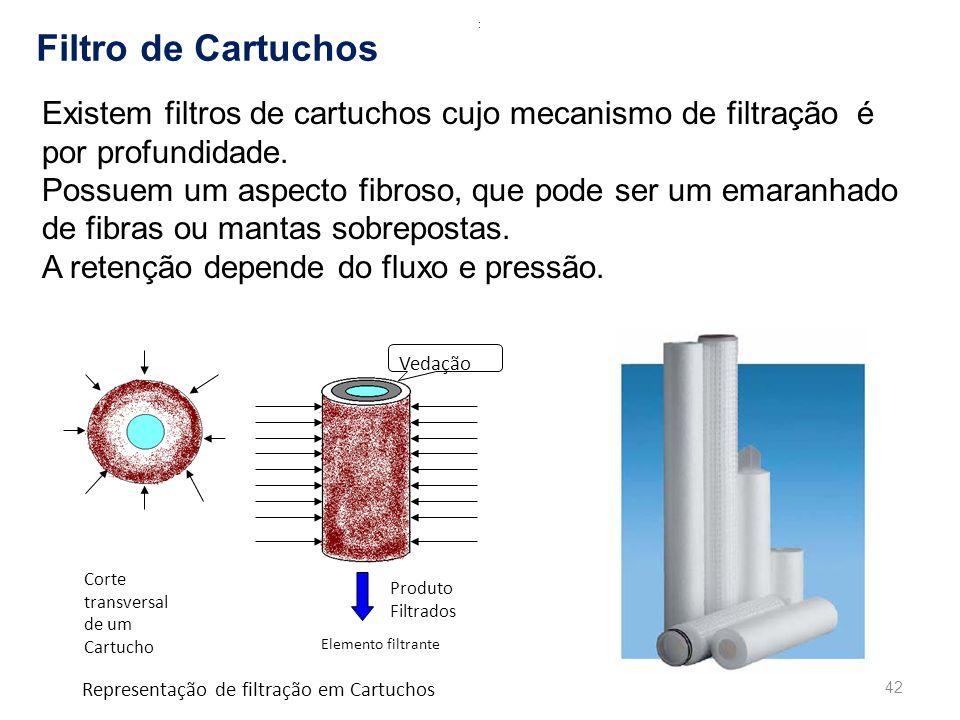 : Filtro de Cartuchos. Existem filtros de cartuchos cujo mecanismo de filtração é por profundidade.