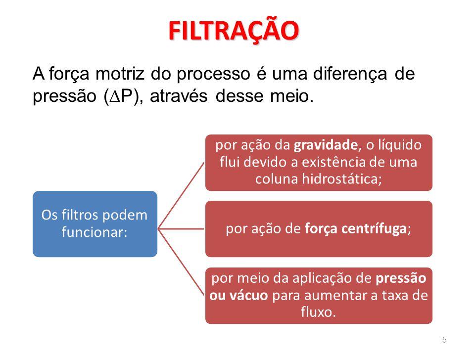 FILTRAÇÃO A força motriz do processo é uma diferença de pressão (P), através desse meio.