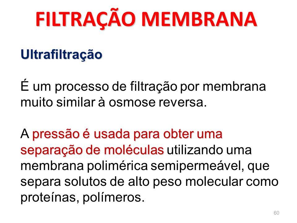 FILTRAÇÃO MEMBRANA Ultrafiltração