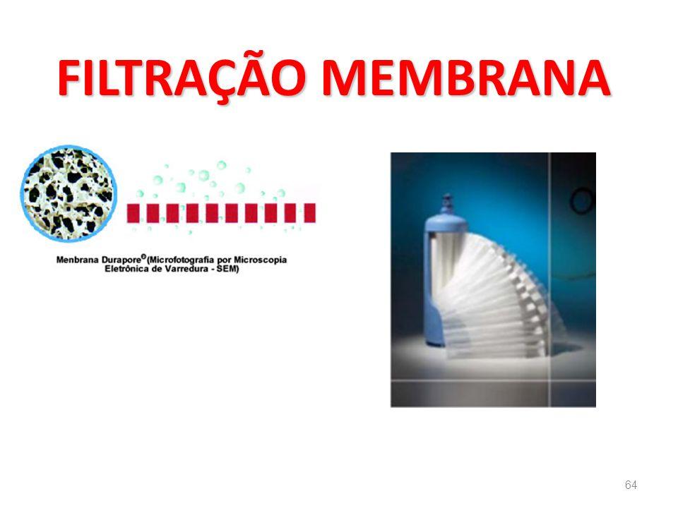FILTRAÇÃO MEMBRANA
