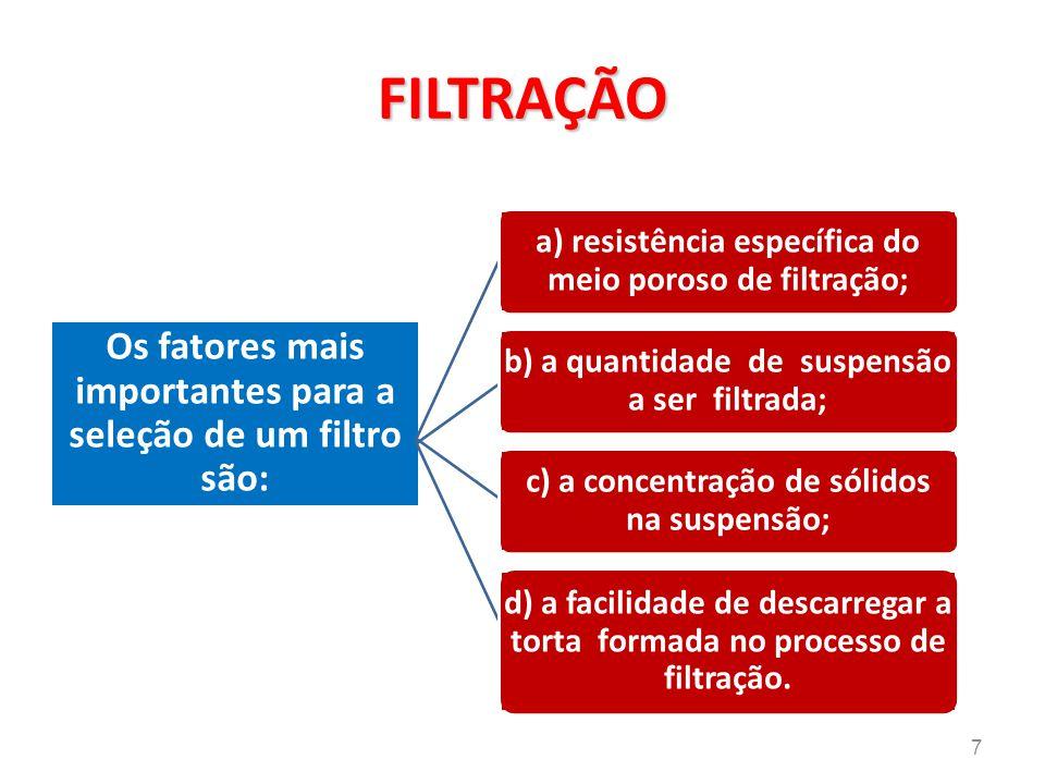 FILTRAÇÃO Os fatores mais importantes para a seleção de um filtro são: