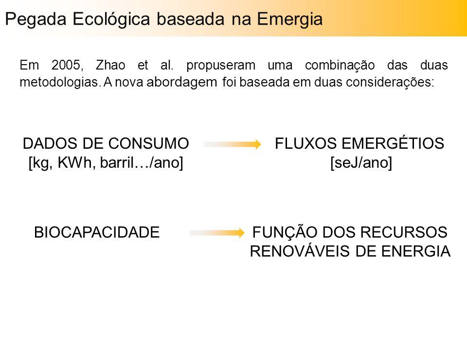 FUNÇÃO DOS RECURSOS RENOVÁVEIS DE ENERGIA