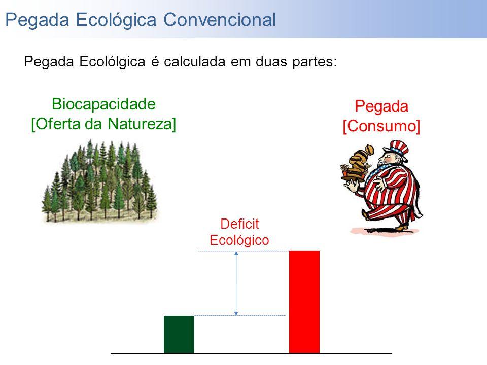Pegada Ecológica Convencional