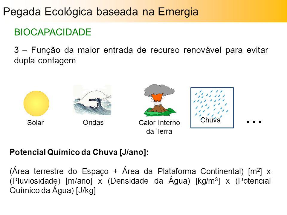 ... Pegada Ecológica baseada na Emergia Biocapacidade