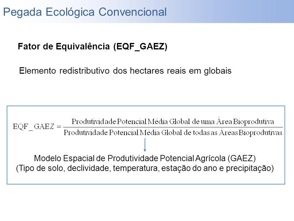 Modelo Espacial de Produtividade Potencial Agrícola (GAEZ)