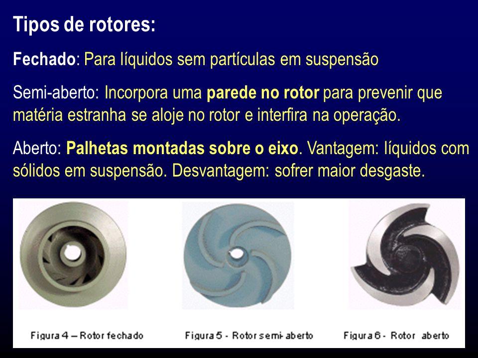 Tipos de rotores: Fechado: Para líquidos sem partículas em suspensão