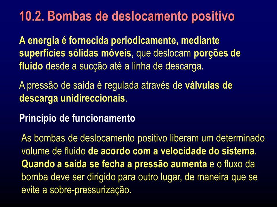 10.2. Bombas de deslocamento positivo