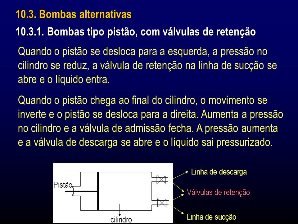 10.3.1. Bombas tipo pistão, com válvulas de retenção