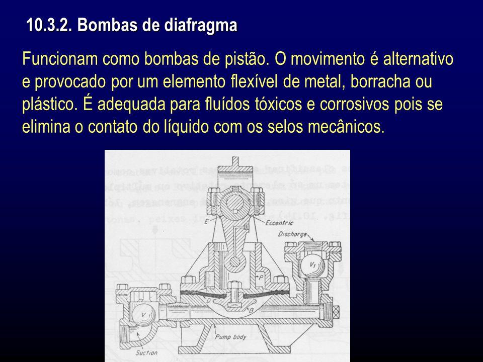 10.3.2. Bombas de diafragma