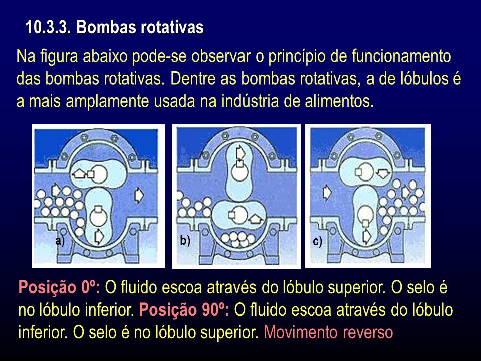 10.3.3. Bombas rotativas