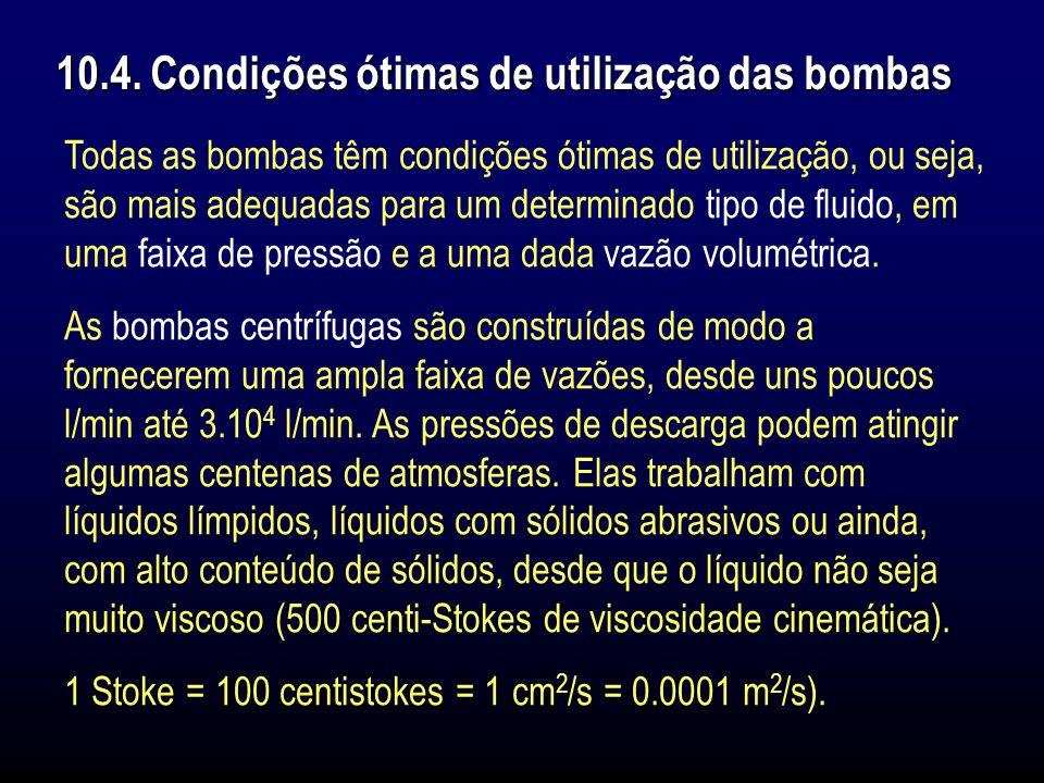 10.4. Condições ótimas de utilização das bombas