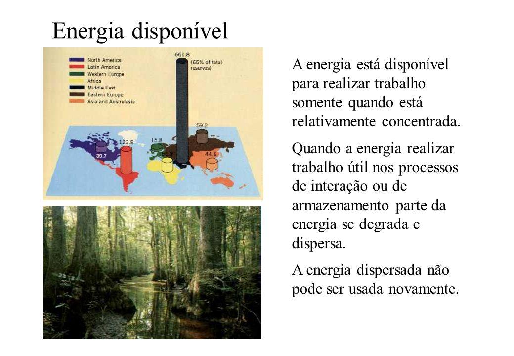 Energia disponível A energia está disponível para realizar trabalho somente quando está relativamente concentrada.
