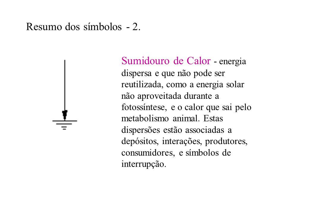 Resumo dos símbolos - 2.