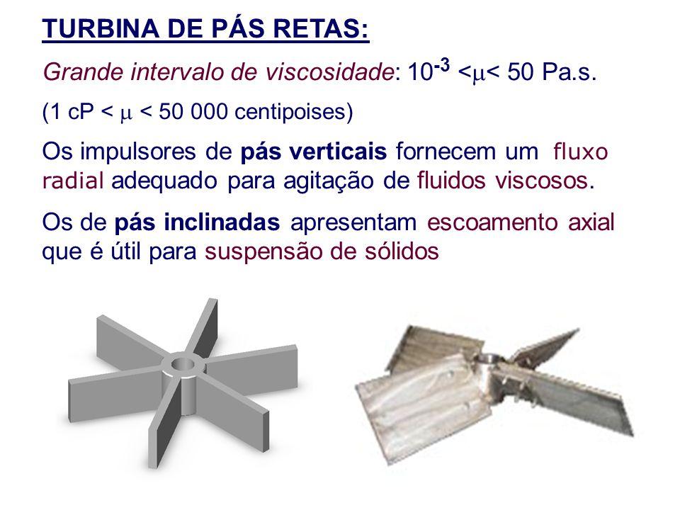 TURBINA DE PÁS RETAS: Grande intervalo de viscosidade: 10-3 << 50 Pa.s. (1 cP <  < 50 000 centipoises)