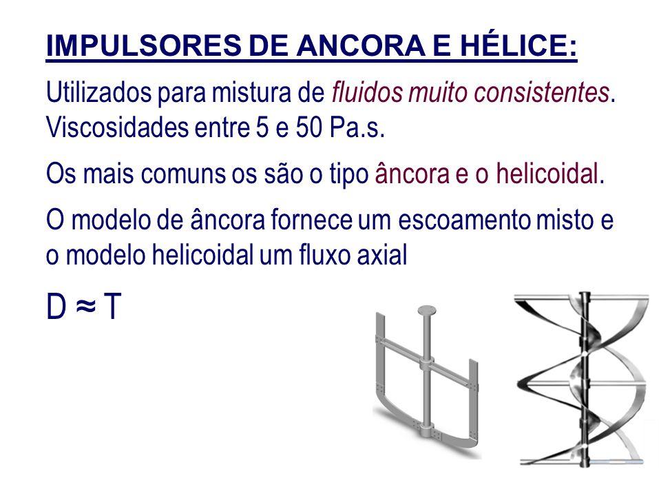 D ≈ T IMPULSORES DE ANCORA E HÉLICE: