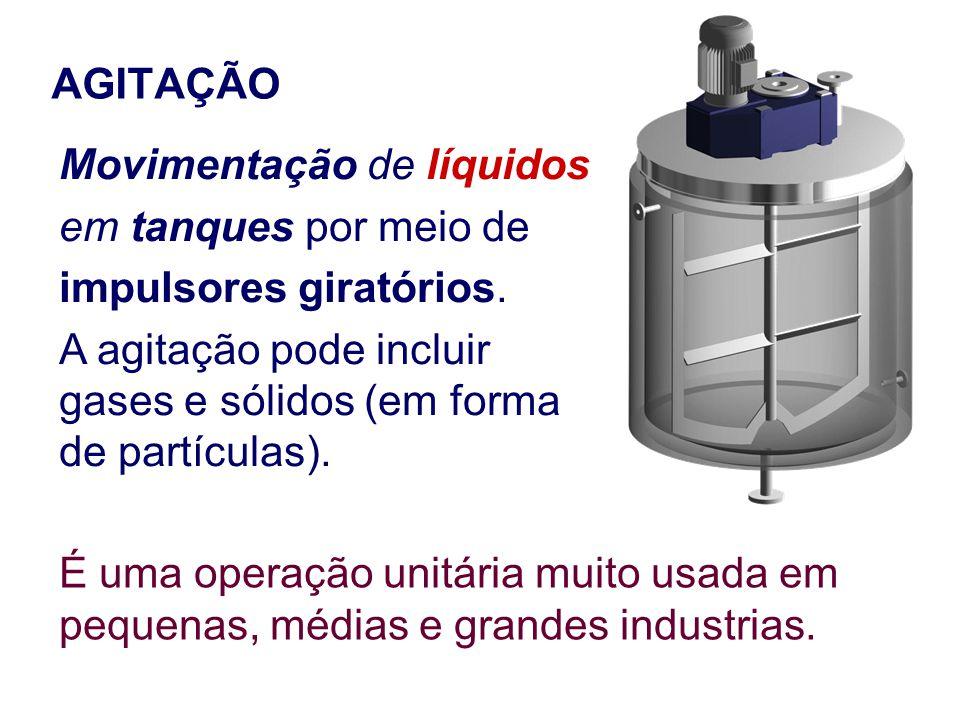 AGITAÇÃO Movimentação de líquidos. em tanques por meio de. impulsores giratórios.